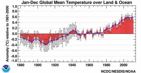 temperatur-abweichung-1880-2010-485