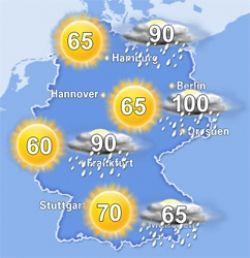 Sonne Regen Sommer