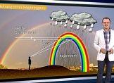 So entstehen bunte Regenbögen