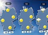 Sonnenschein und tropische Temperaturen