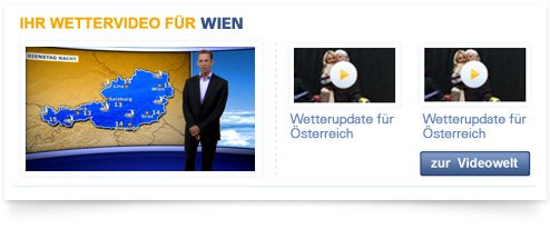 Wettervideo