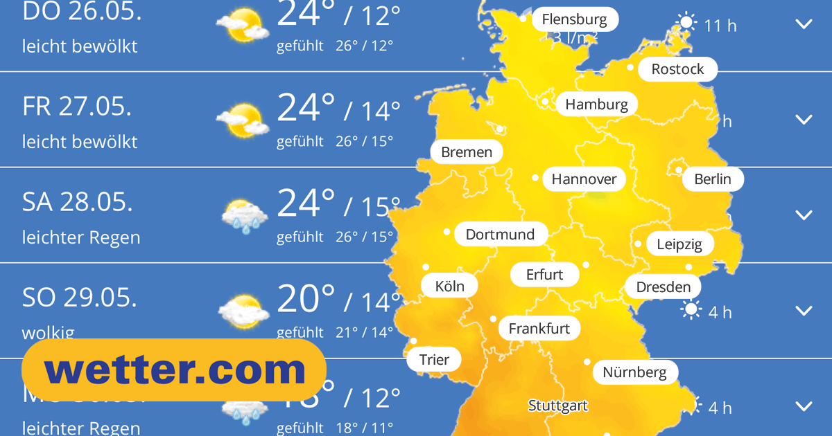 Wetter Buxtehude 16 Tage
